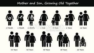 menjadi dewasa
